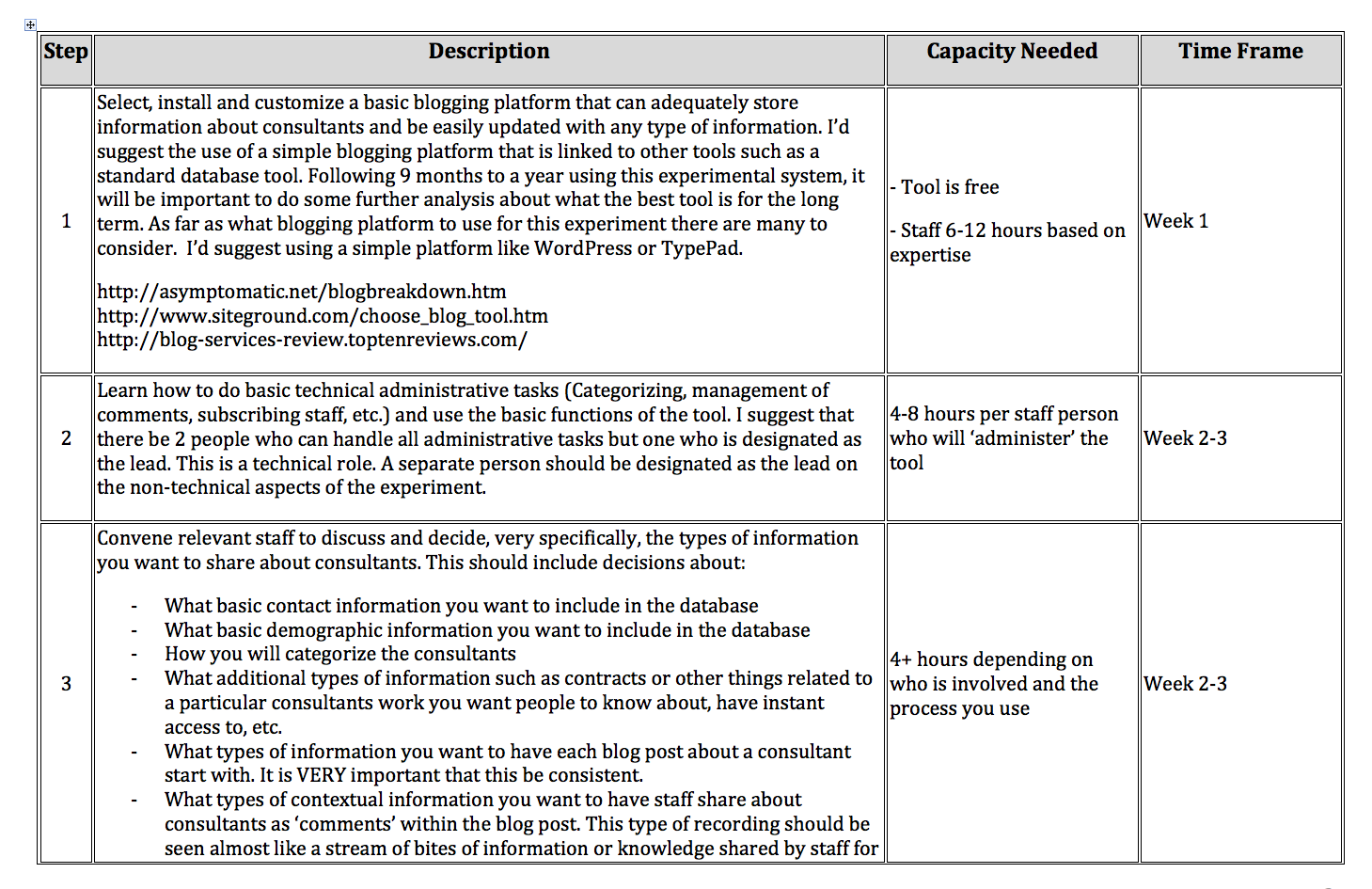 process implementation plan template - implementation plan sample implementation plan template